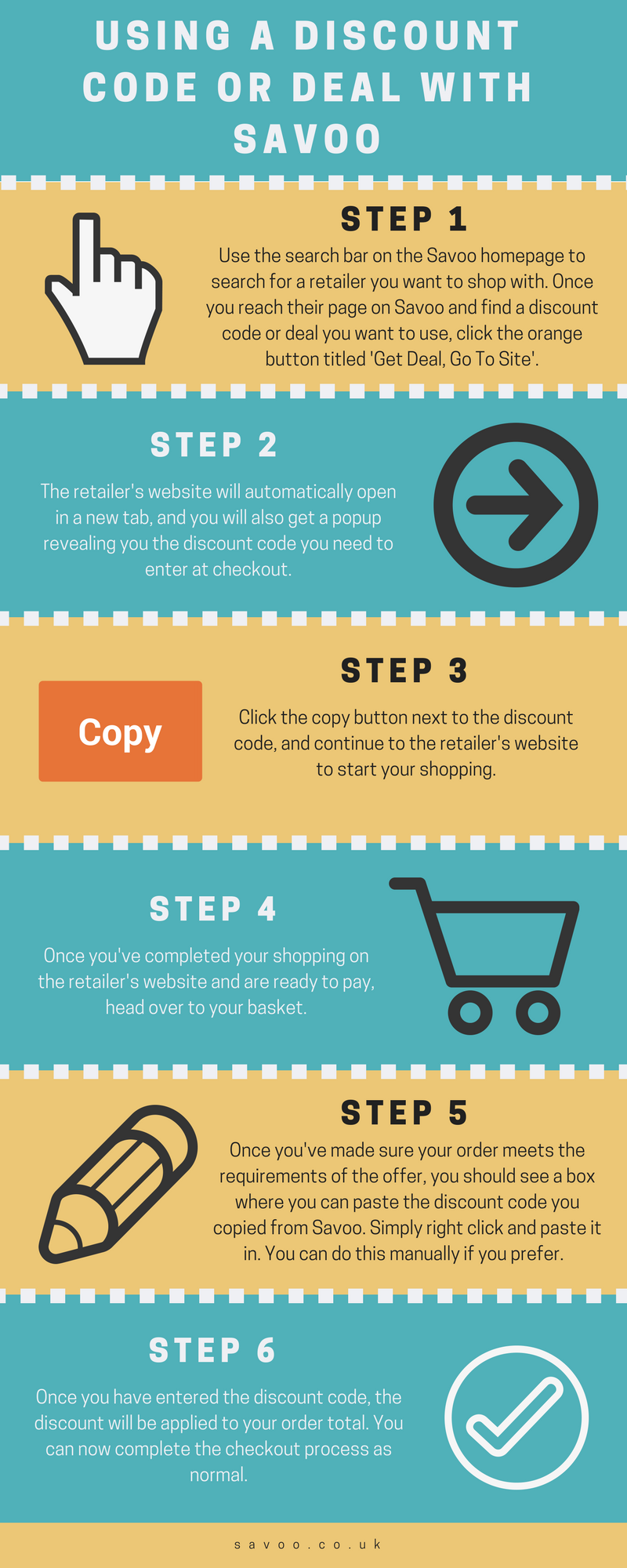 How to use a voucher or deal