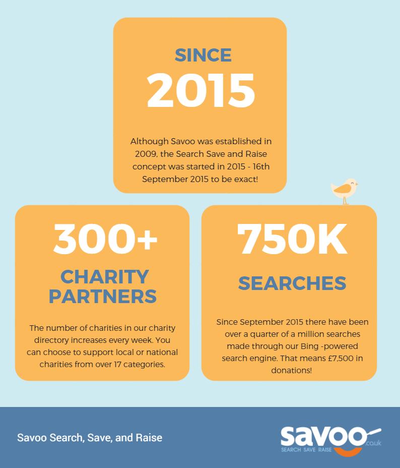 Savoo charity